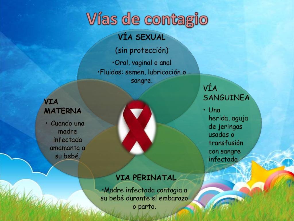 Vias de transmision de enfermedades sexuales